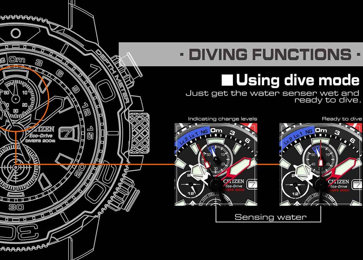 Wenn die Uhr aus dem Wasser genommen wird, schaltet sie automatisch vom Tauchmodus in den normalen Modus um.