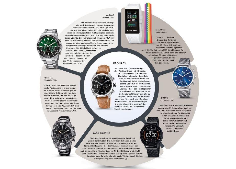 Festina_Smartwatch_2