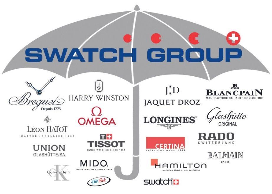 Die Marken und Gesellschaften der Swatch-Group im Überblick.