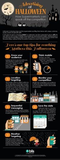 blis_location_advertising_halloween_infographic_oct16_final