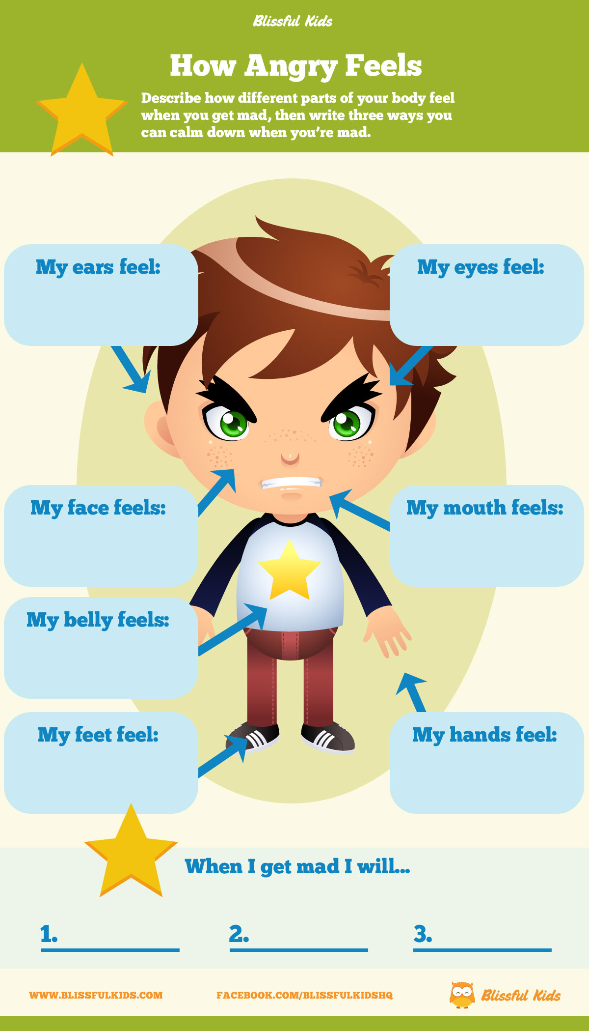 How Angry Feels Mindfulness For Children