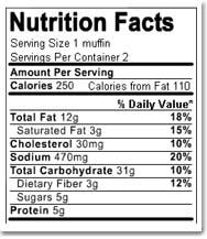 Food_label