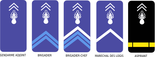 Voluntários da Gendarmerie