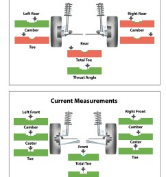computer diagnostics are used to make sure the alignment is performed to match a vehicle s factory specifications tools designed specifically for alignment  [ 656 x 1503 Pixel ]