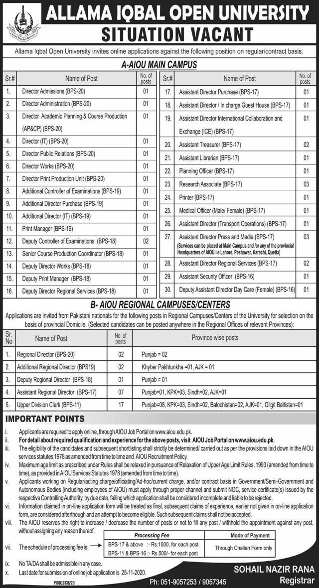 AIOU Quetta Jobs 2020