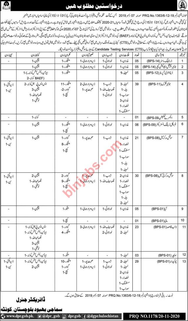 Social welfare department balochistan Jobs