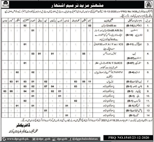Balochistan Education Department Colleges Jobs
