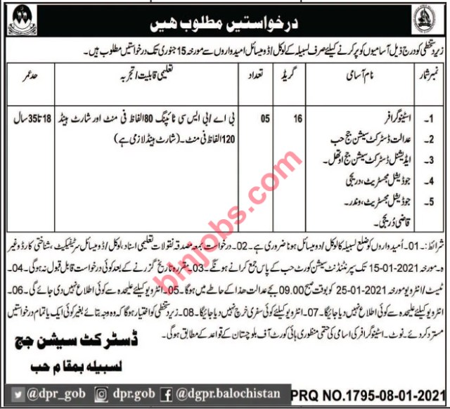 District and Session Court Lasbela Jobs 2021