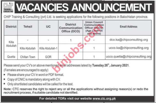 CHIP Training and Consulting Quetta Jobs 2021