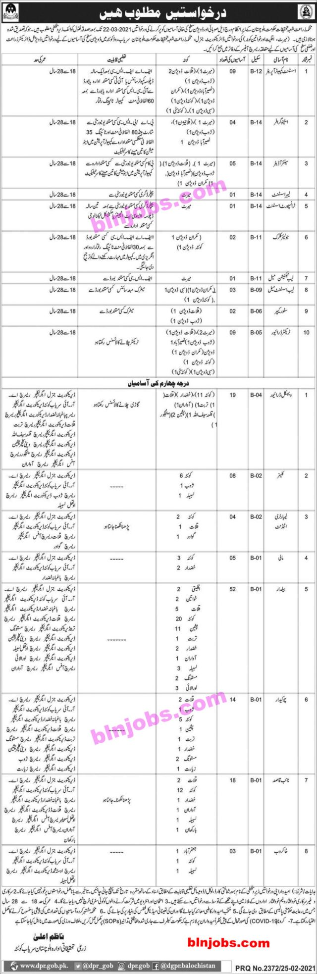 Balochistan Agriculture Research Department Jobs 2021