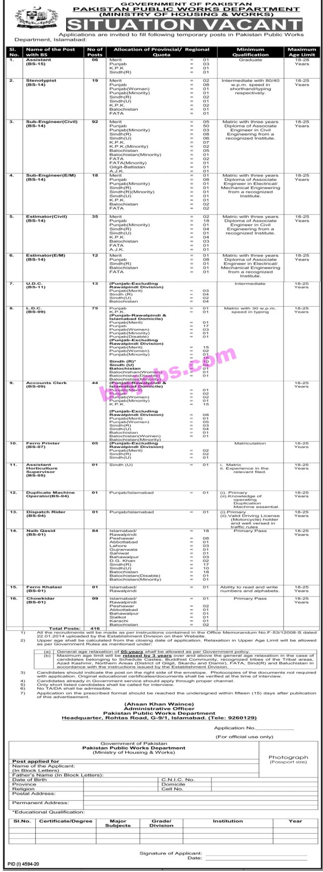 Ministry of Housing and Works Jobs 2021 Application Form