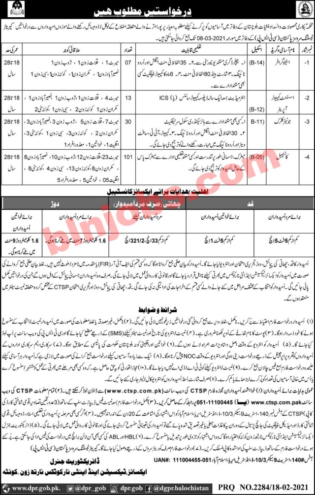 Excise Taxation and Anti Narcotics Department Balochistan Jobs 2021