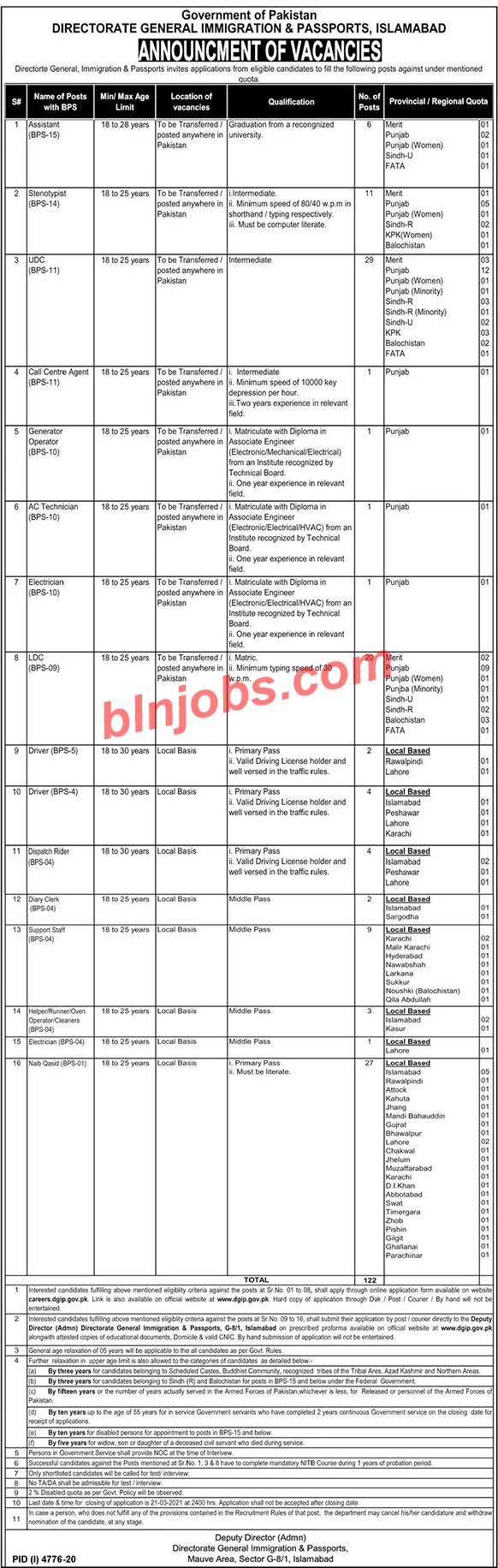 Directorate General Immigration & Passports Jobs 2021