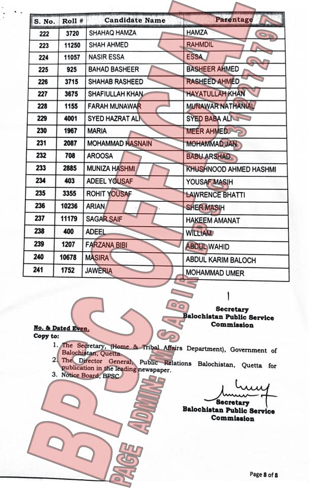 BPSC ASI Final Result 2021