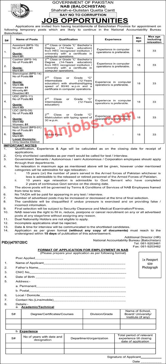 NAB Balochistan Jobs 2021