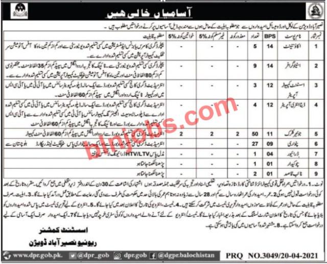 Revenue Department Naseerabad Division Jobs 2021