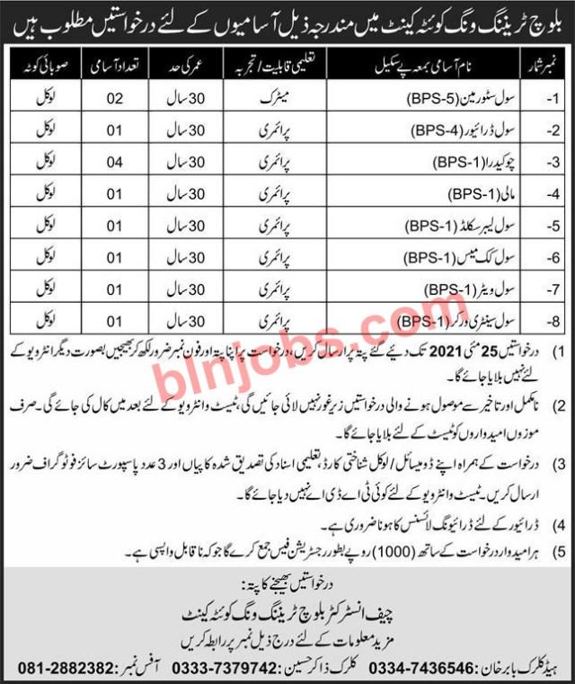 Baloch Training Wing Quetta Cantt Jobs 2021