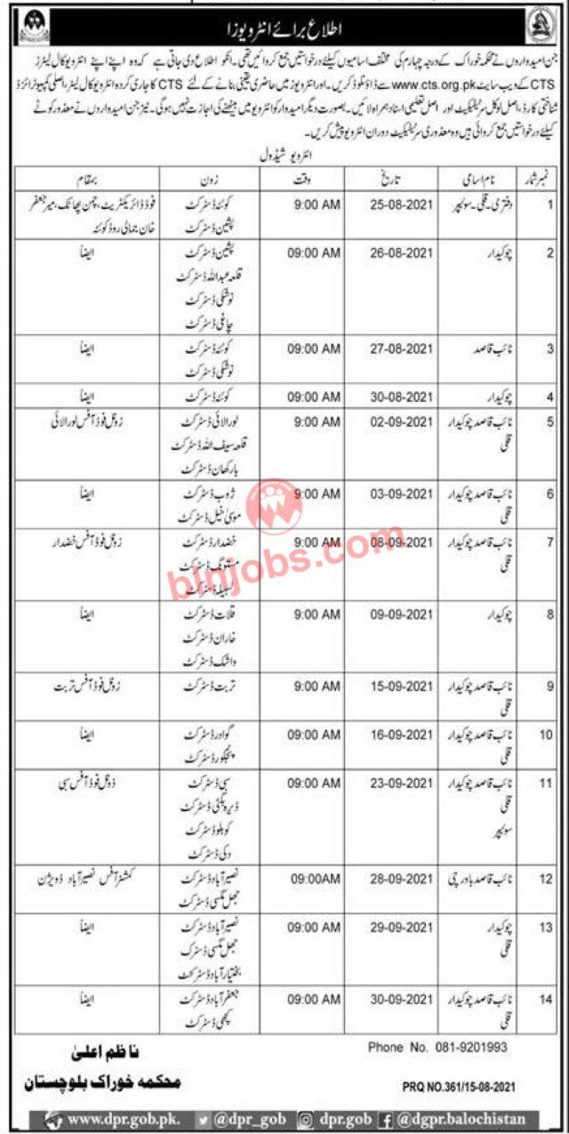 Food Department Balochistan Jobs Interview Schedule via CTS