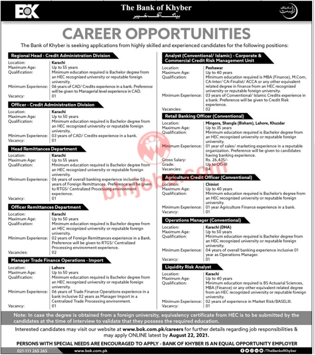 Bank of Khyber Jobs 2021 Apply Online