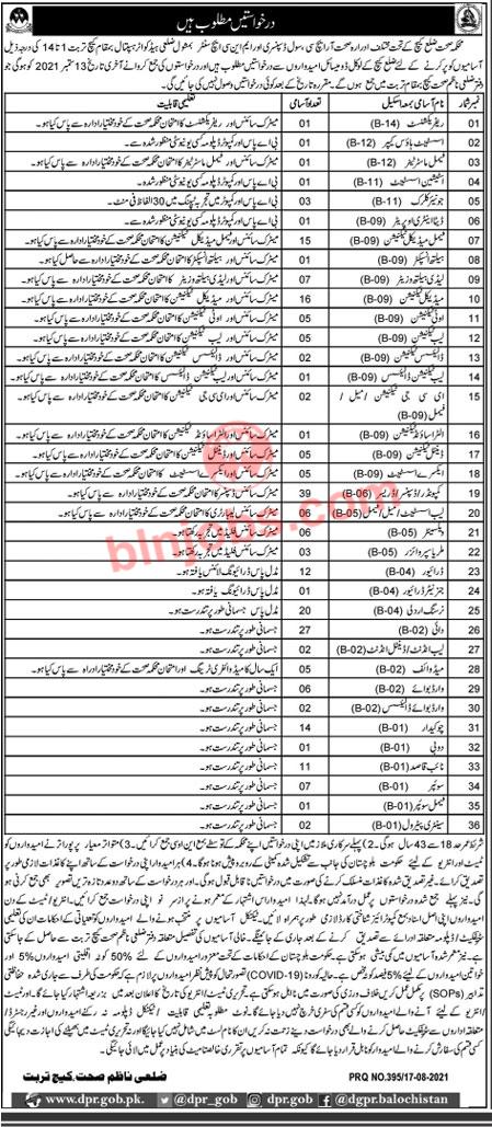 Balochistan Health Department Kech Jobs 2021