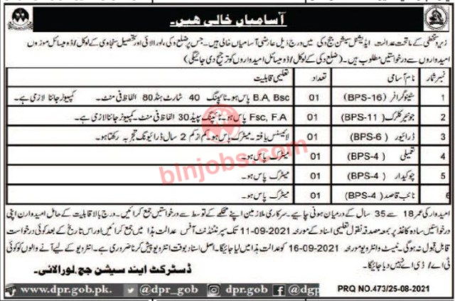District and Session Judge Loralai Jobs 2021