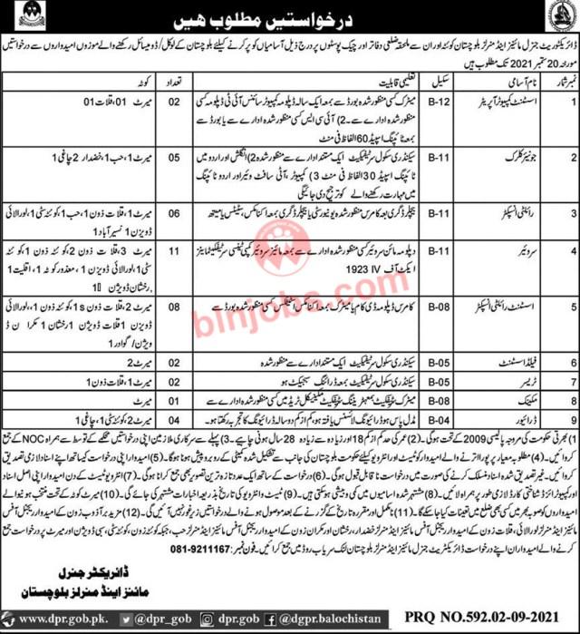 Jobs in Mines and Mineral Development Department Balochistan 2021