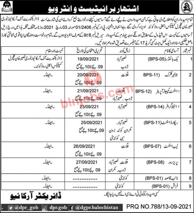 Director of Archives Balochistan Interview Schedule 2021