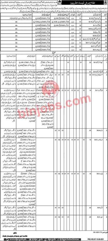 Directorate of Youth Affairs Balochistan Interview Schedule