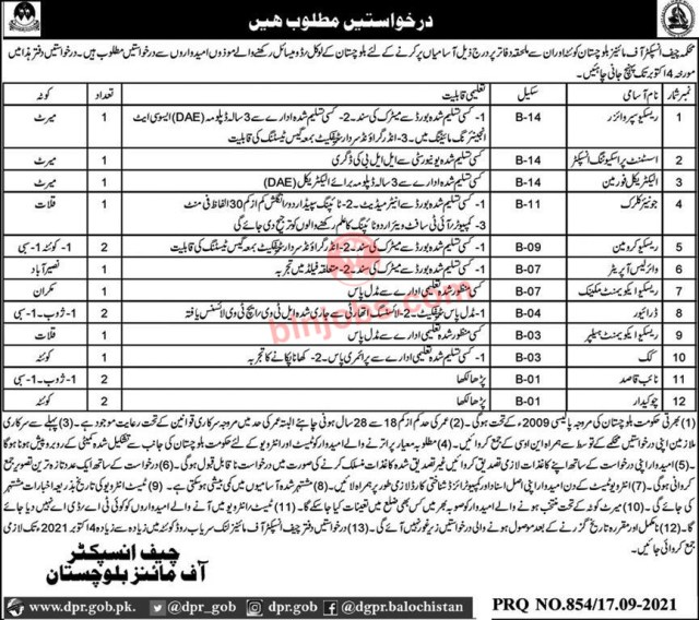 Chief Inspector of Mines Balochistan Jobs 2021