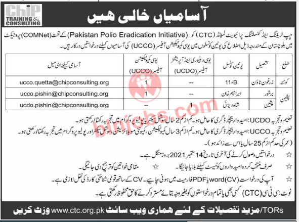 CTC Jobs in Quetta and Pishin