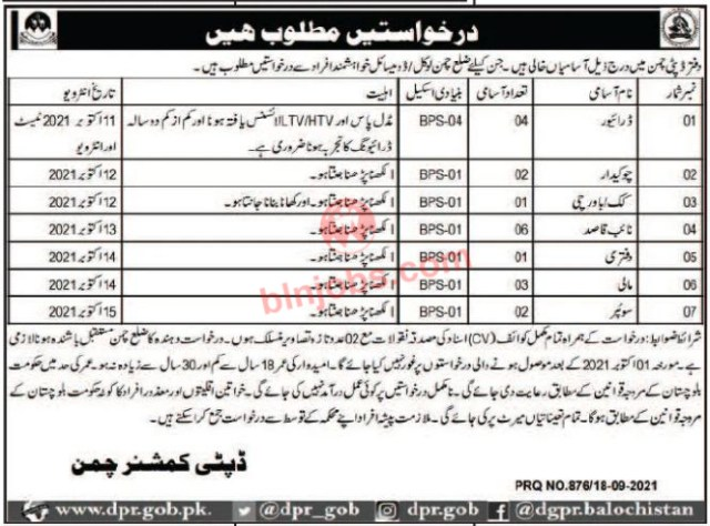 Deputy Commissioner DC Office Chaman Jobs 2021
