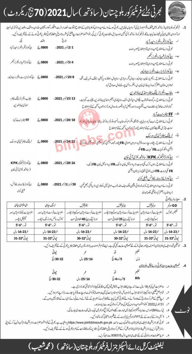 Frontier Corps Balochistan FC Jobs 2021