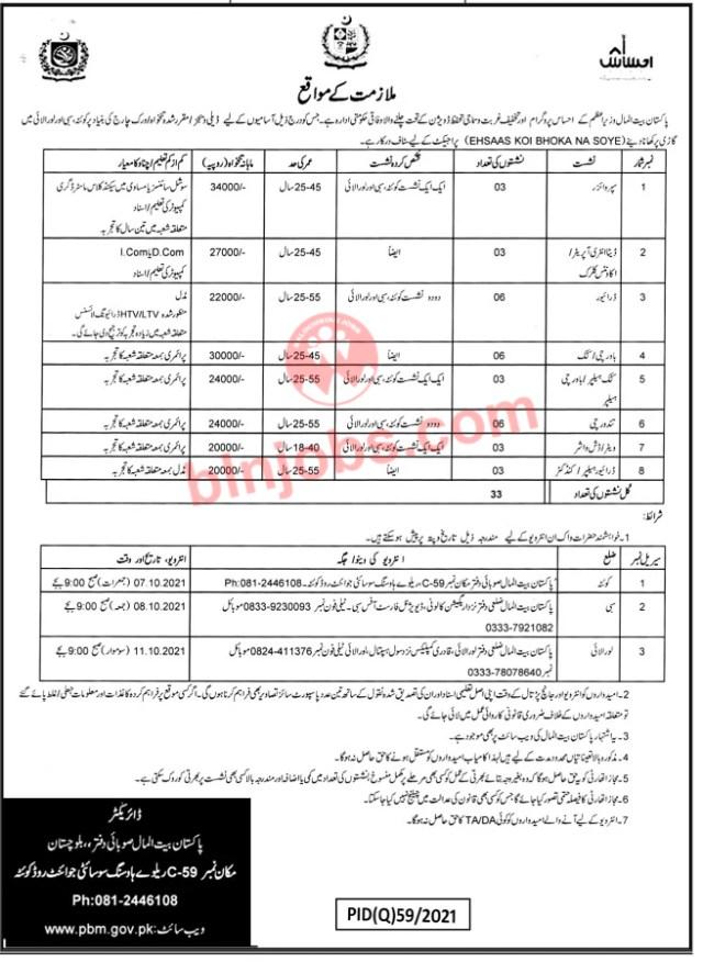 Pakistan Bait Ul Mal Balochistan Jobs 2021
