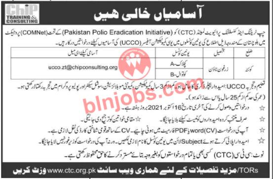 CTC Quetta Jobs 2021