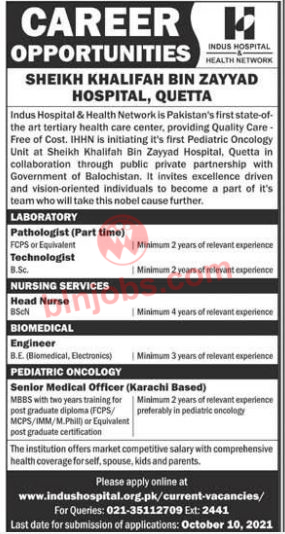 Sheikh Khalifah Bin Zayyad Hospital Quetta Jobs 2021