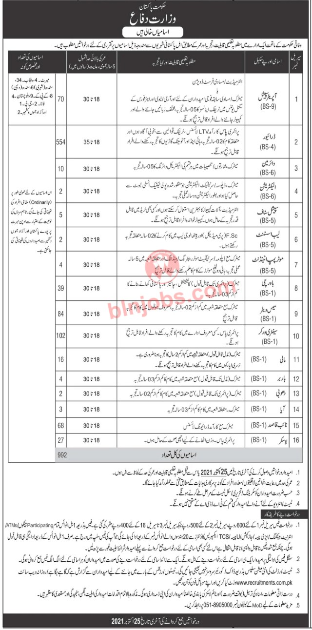 Ministry of Defence Jobs 2021 Apply Online