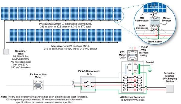 3 Phase Motor Wiring Diagrams 191 C 243 Mo Se Conecta Un Inversor A La Red El 233 Ctrica