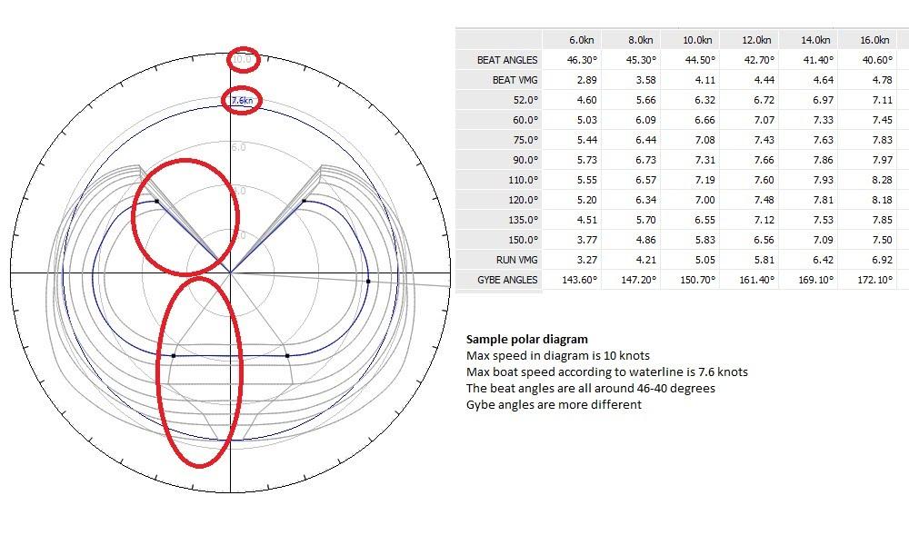 make a diagram 2002 pontiac grand prix wiring oppedijk com create polar