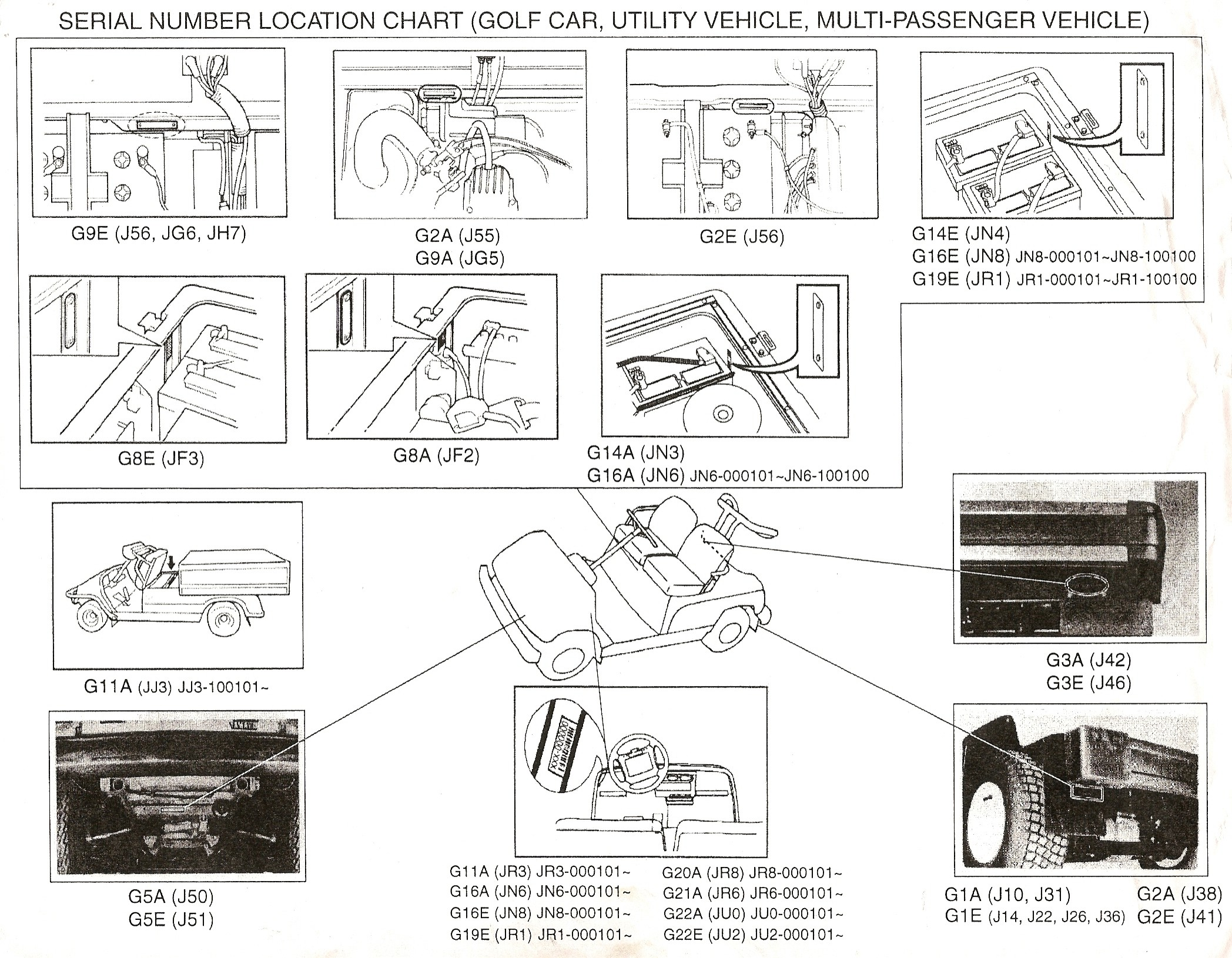 yamaha golf cart wiring diagram e30 g16 c electric parts