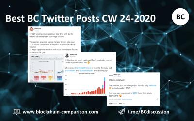 Weekly BC Insights (CW 24-2020)