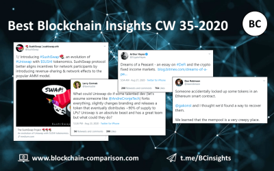 Weekly Blockchain Insights (CW 35-2020)