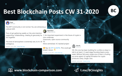 Weekly Blockchain Insights (CW 31-2020)