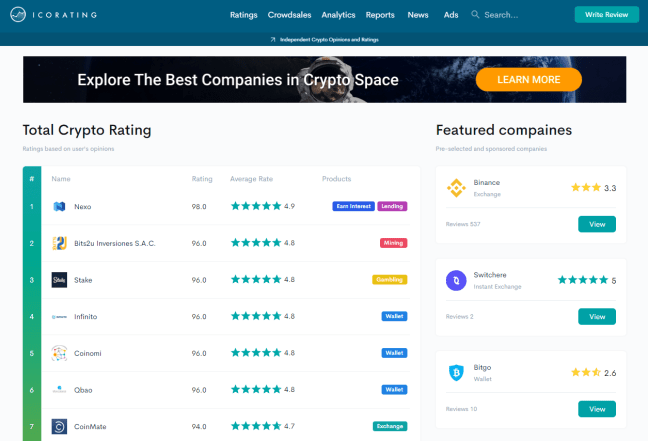 ICO-rating