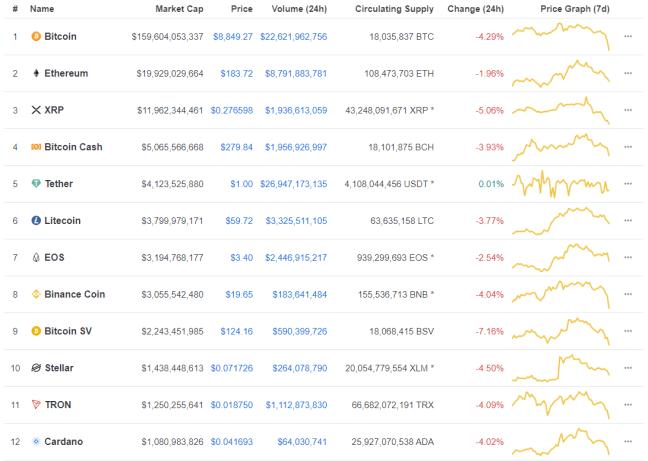 coinmarketcap-review
