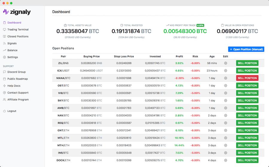 Zignaly Trading Bot