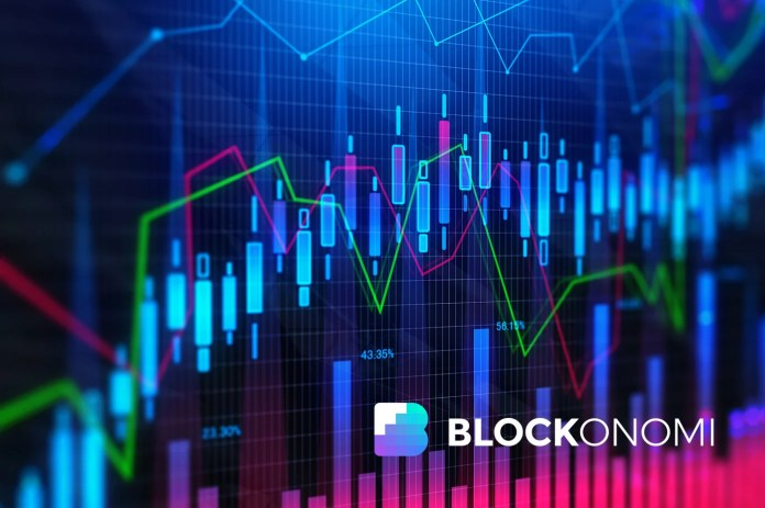 Cryptocurrency Price Watch
