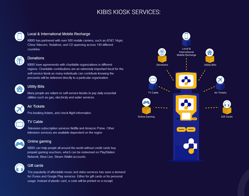 Kiosk Services