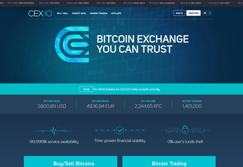 List Of Bitcoin Exchanges By Volume Hardware Wallet Bitcoin
