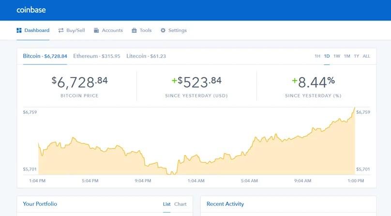 Coinbase Account