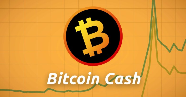 Bitcoin Cash Price Analysis: BCH/USD Pair Can Gain Momentum Above $1040